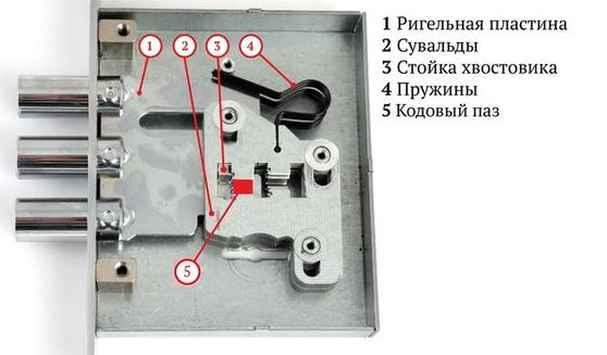 ремонт замков Москва 89266684658